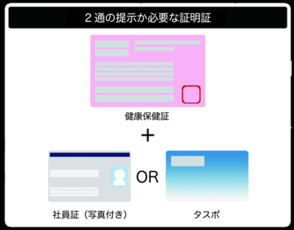 TK,渋谷,身分証明書